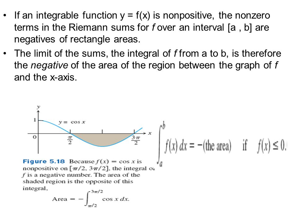 If an integrable function y = f(x) is nonpositive, the nonzero terms in the Riemann sums for f over an interval [a , b] are negatives of rectangle areas.